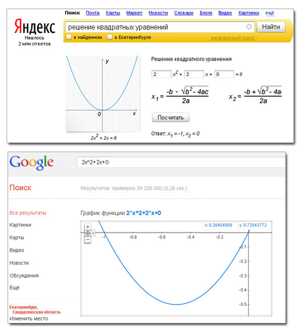 Решение квадратных уравнений в Яндекс и Google